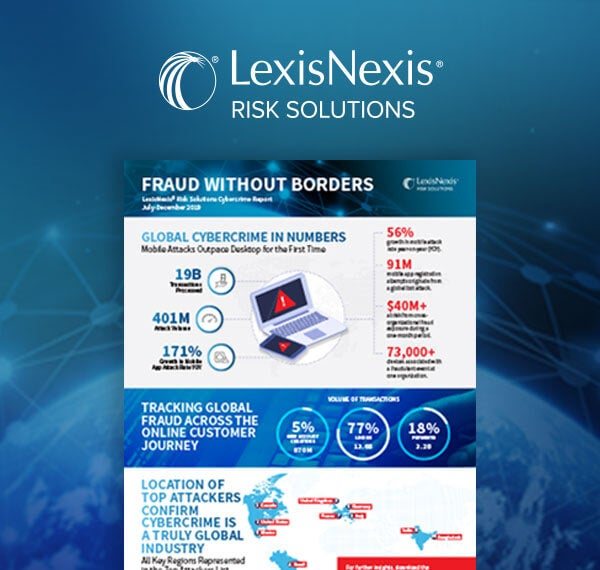 What are the latest trends in global cybercrime?